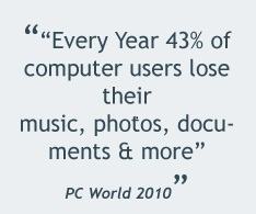 Fact - 43% of computer users lose the photo's, documents, music & more
